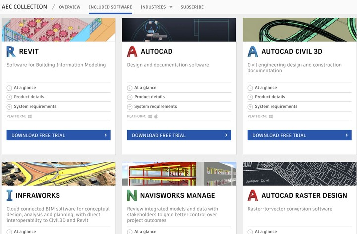 Train Yourself On Autocad, Revit And Solidworks