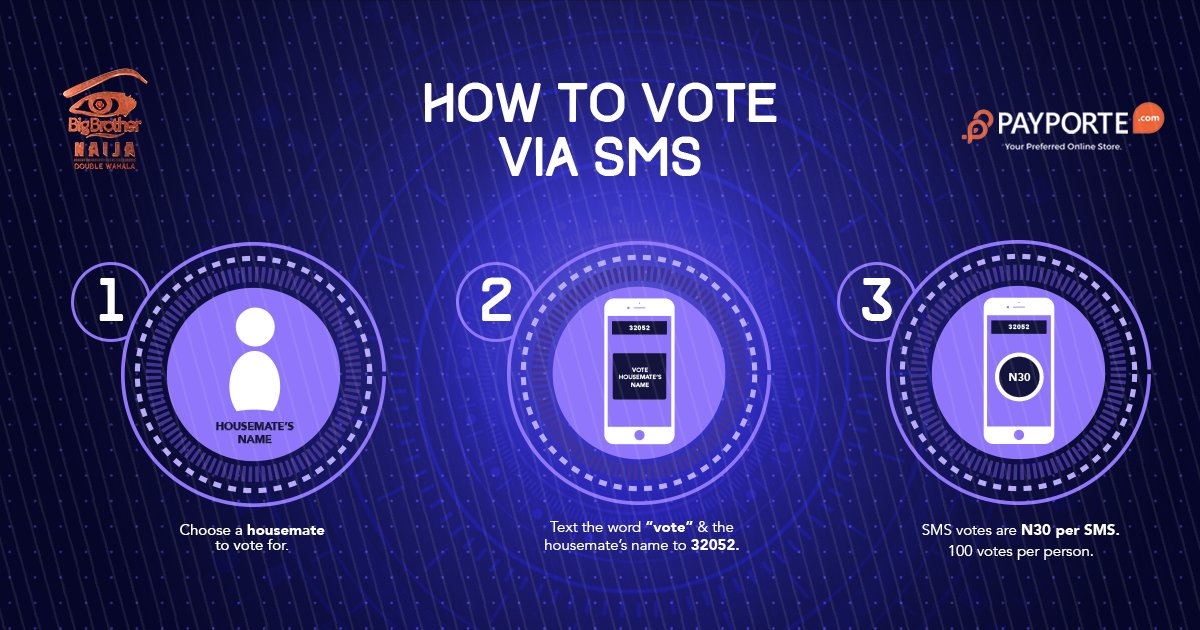 Image result for how to vote bbnaija on official site