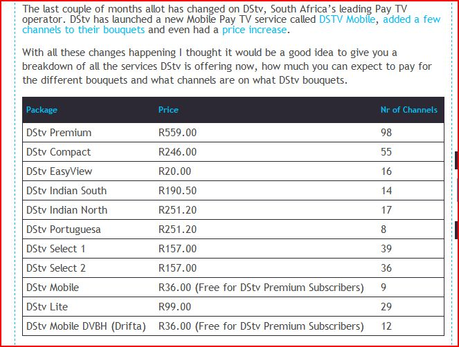 How To Crack Dstv Channels Packages - softhr-wpsoft