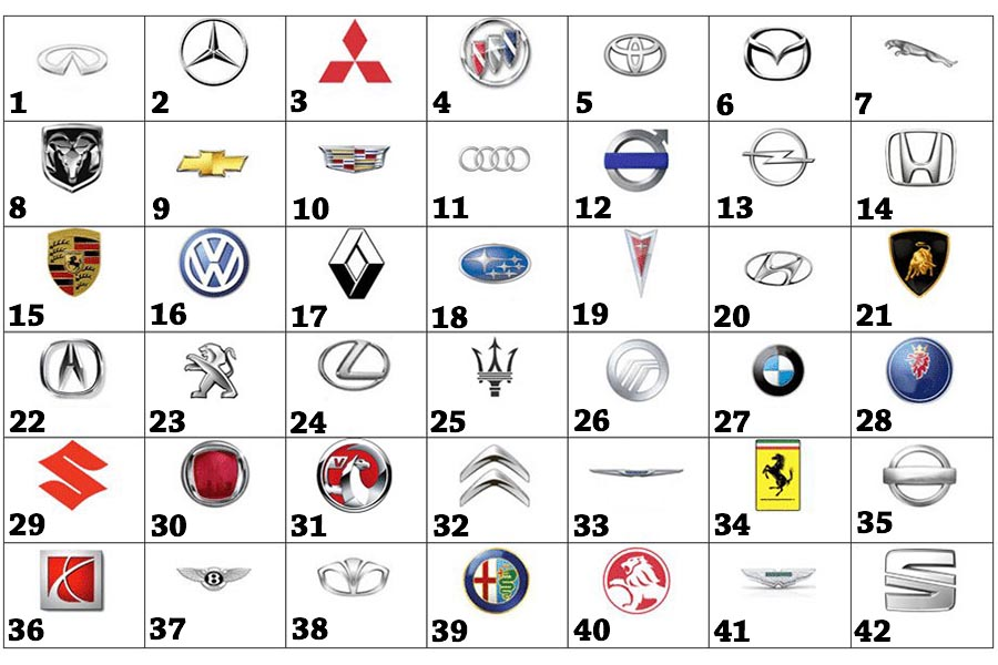 Car Logo Game Tell Us The Names Of These Car Brands Using Their