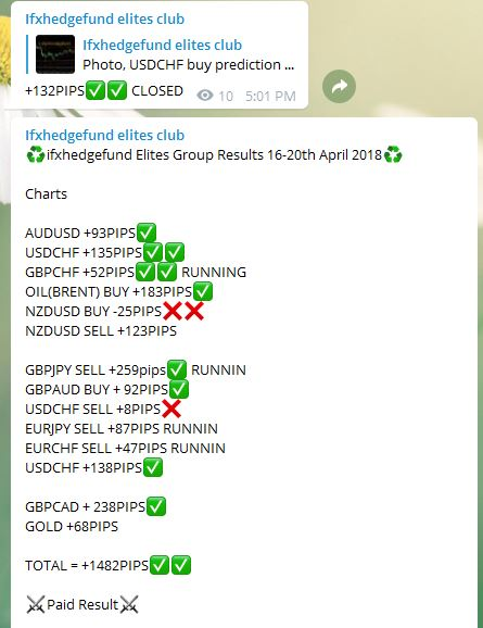 Accurate forex signals free