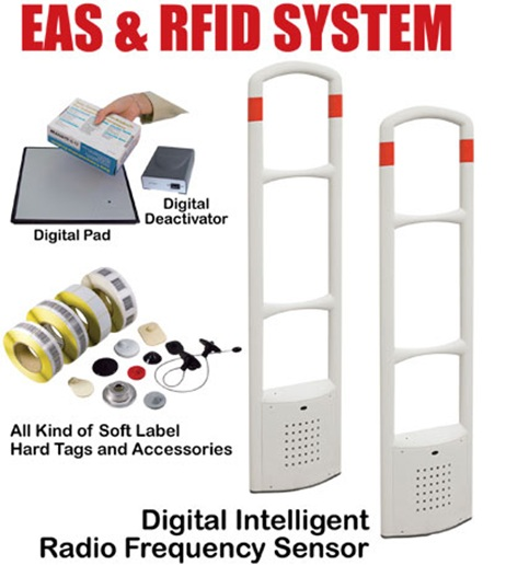 Electronic Inventory Devices : Rfid anti theft and shoplifting system for supermarkets
