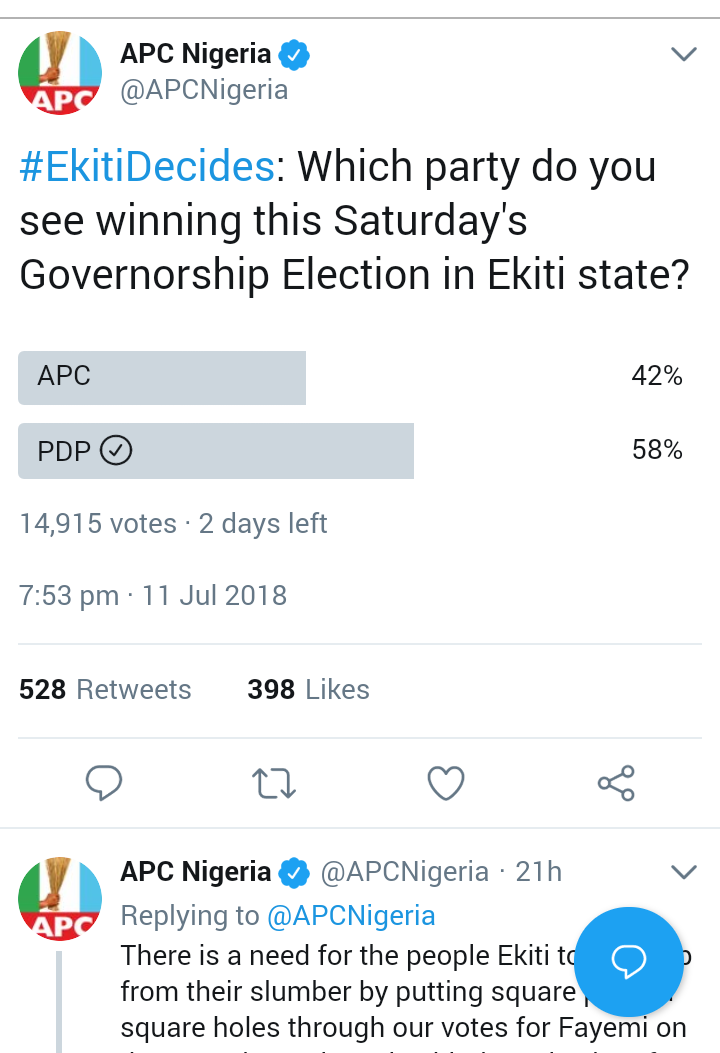 Ekiti Elections: APC Loses Own Online Poll. PDP Wins Its Own (Pics)