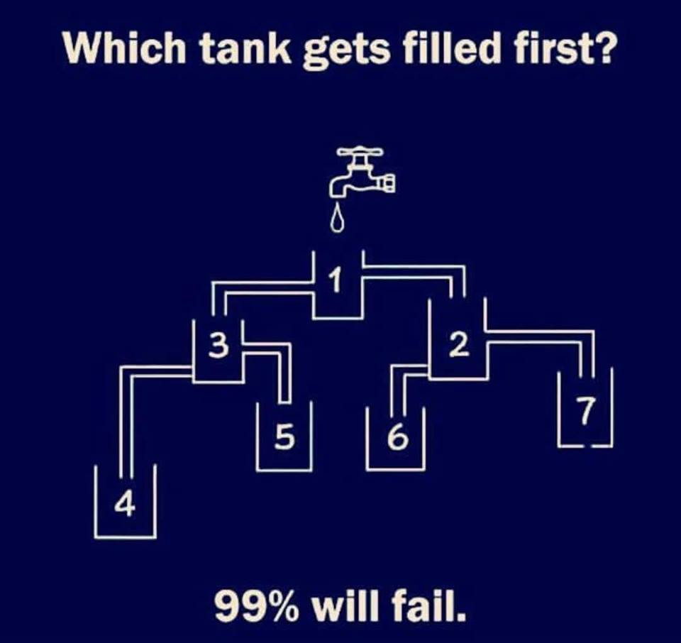 Which tank will fill up first Only 9 people can answer correctly 30