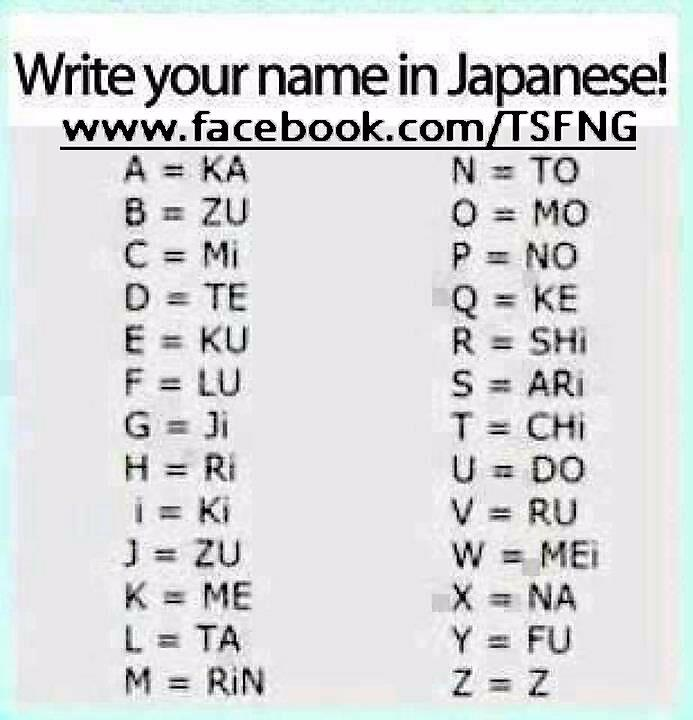 Japanese Name Japanese Name Jokes Etc