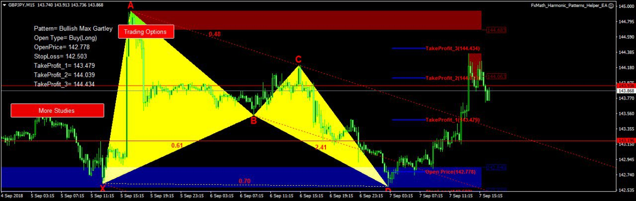 Acb forex trading suite ea