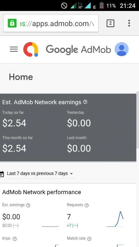 Admob: I'm giving it a try - Investment - Nigeria