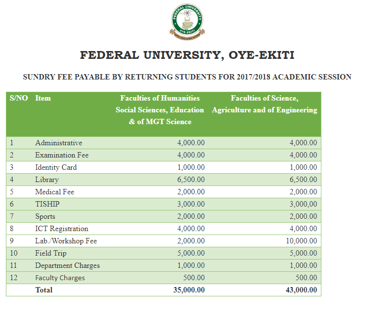 FUOYE School Fees for Returning Students