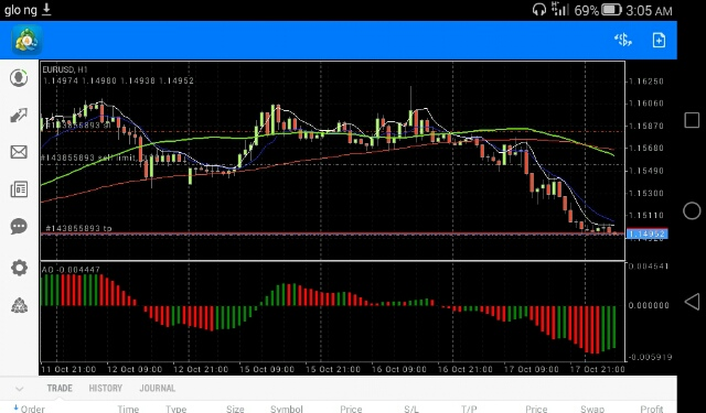 Day Trading Podcast Reddit Forex Confluence Indicator - JCF