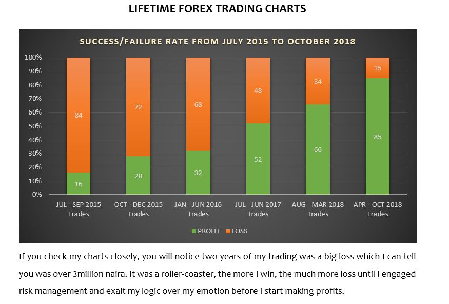 Forex high leverage strategy page dark cloud cover forexworld