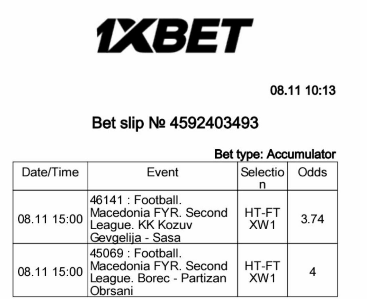 Dropping Odds Ht Ft