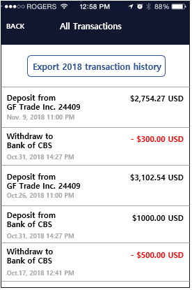 Capital forex investment gmail
