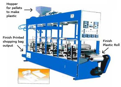 Plastic Bag Making Machines For Sale At Affordable Price