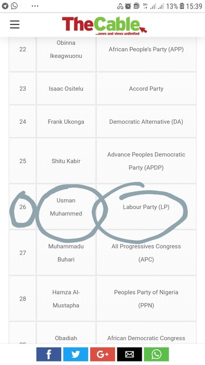 Usman Mohammed Is Labour Party Presidential Candidate