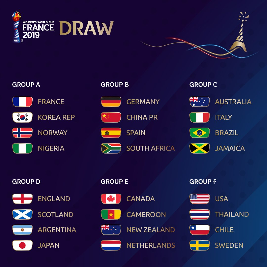 quarter final dates world cup 2019