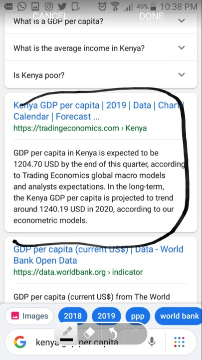 Kenya Is Ahead of Nigeria In All Aspect (Facts Don't Lie