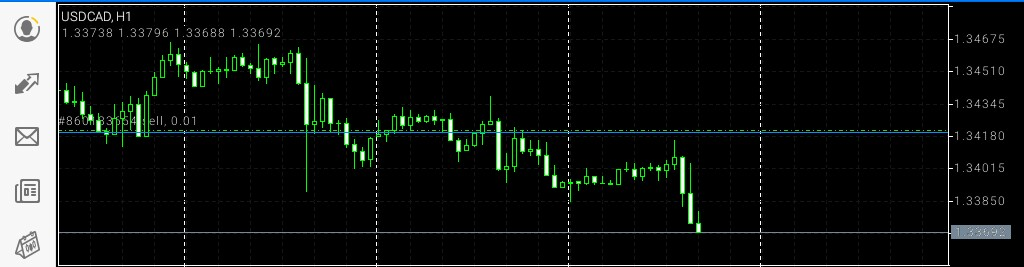 Earn by forex forum posting