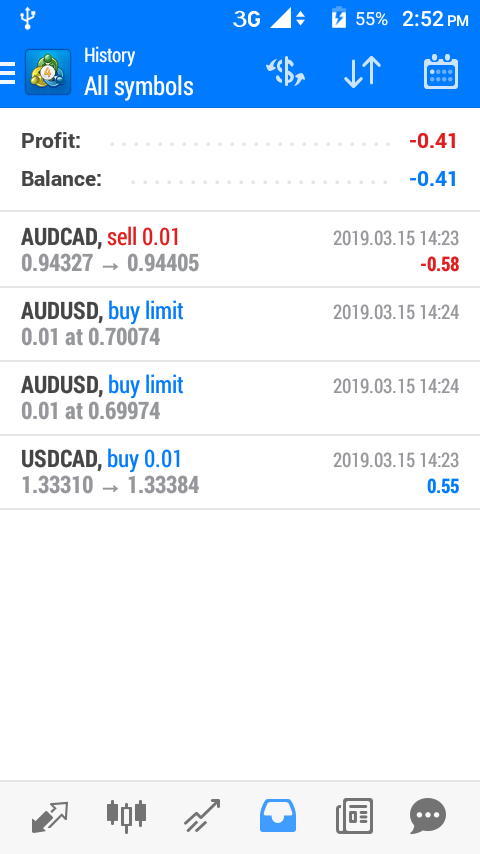 Forex trading is enough for my life