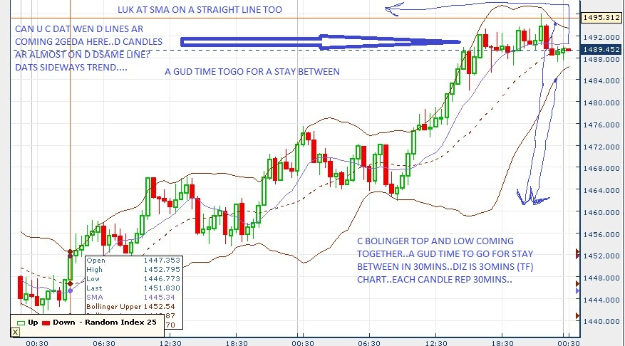 Free Option Picks and Trade Alerts - Daily Max Options Trading Strategies
