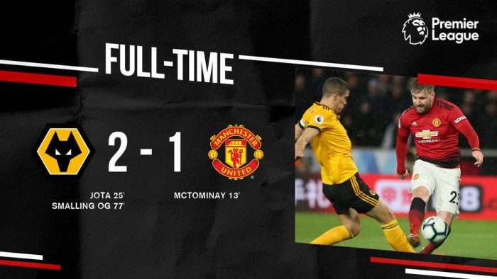 Wolves Vs Manchester United 2-1