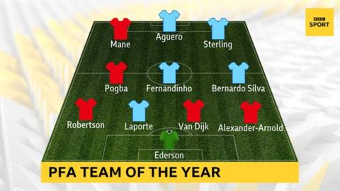 Paul Pogba Named In The Premier League Team Of The Year. See Full List