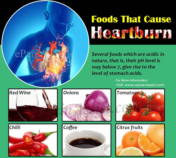 heartburn cause foods causes gas indigestion avoid burning caffeine garlic eating gerd trigger heart tomatoes bloating drinks nairaland alcohol symptoms