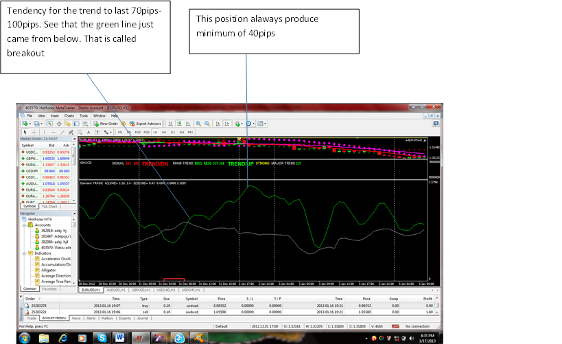 The Best Forex Trading Signal Software For