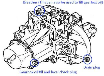 Nissan Abs Sensor Location further Porsche Cayenne Fuel Pump Relay Location as well Infiniti 2001 Engine Diagram besides Audio Parts In The Uk additionally Isuzu 2 3l Engine Diagram. on ford focus wiring diagram