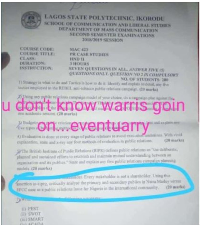 Naira Marley's Case With EFCC Turned Into An Examination